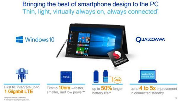 Asus, HP и Lenovo станут первыми производителями ПК с Windows 10 и Snapdragon 835